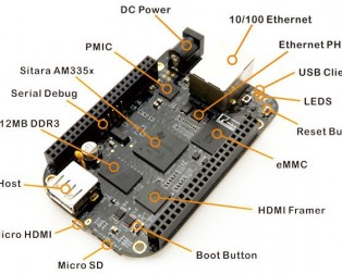 Advance Controller Boards