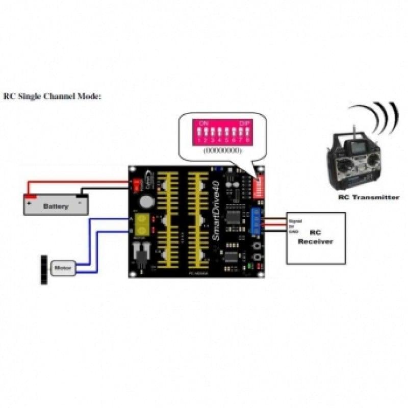Cytron SmartDrive40 40AMP DC MOTOR DRIVER (PEAK 80AMP) MDS40A