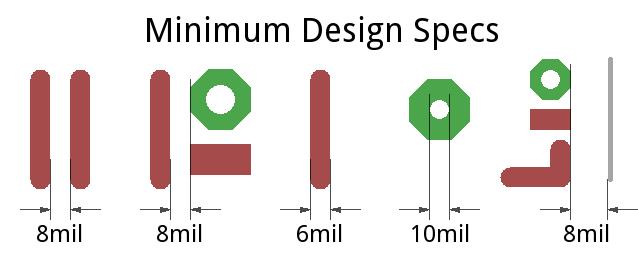 design-specs-2