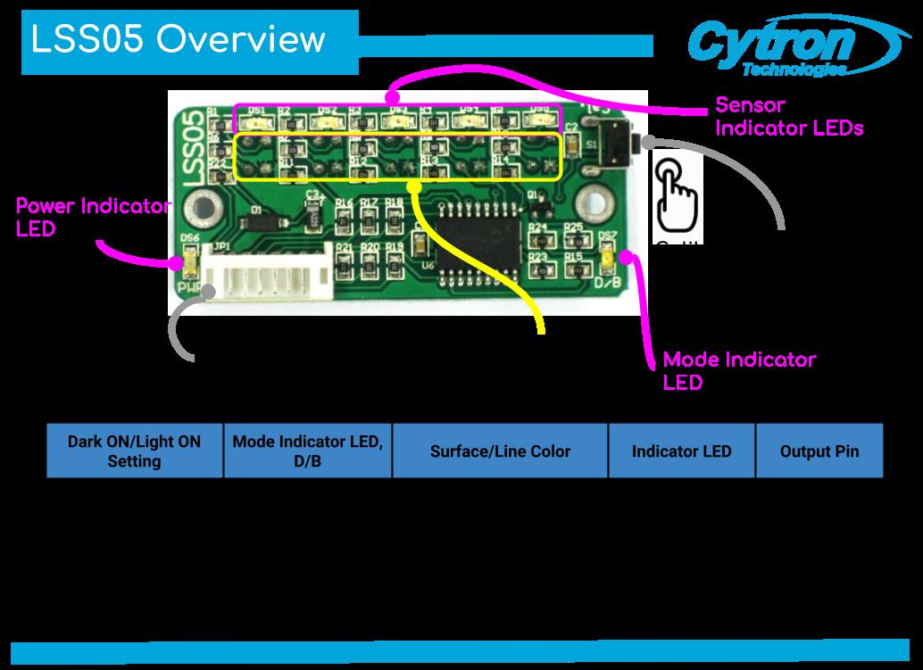 Auto-Calibrating Line Sensor LSS05 - ROBU.IN