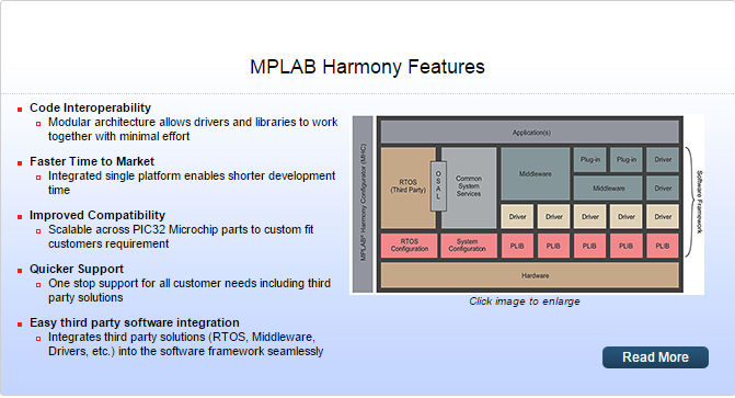 SK1632 Tutorial, and Introduction to MPLAB's Harmony - Robu