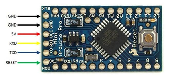 Setting up with Arduino IDE Introducing Trinket