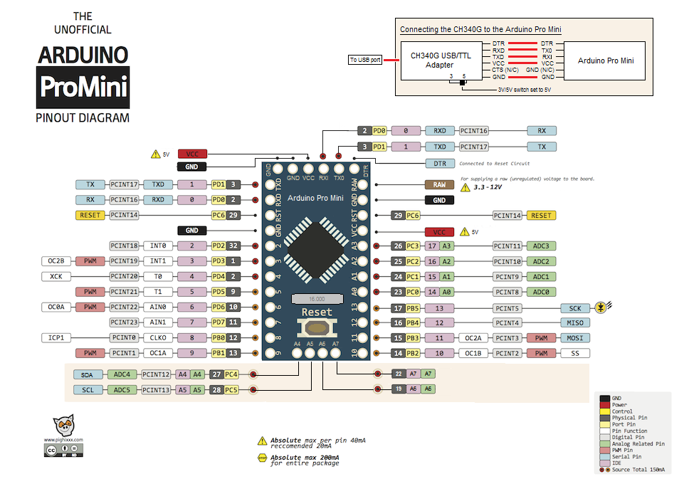 Arduino pro mini v mhz without connector robu