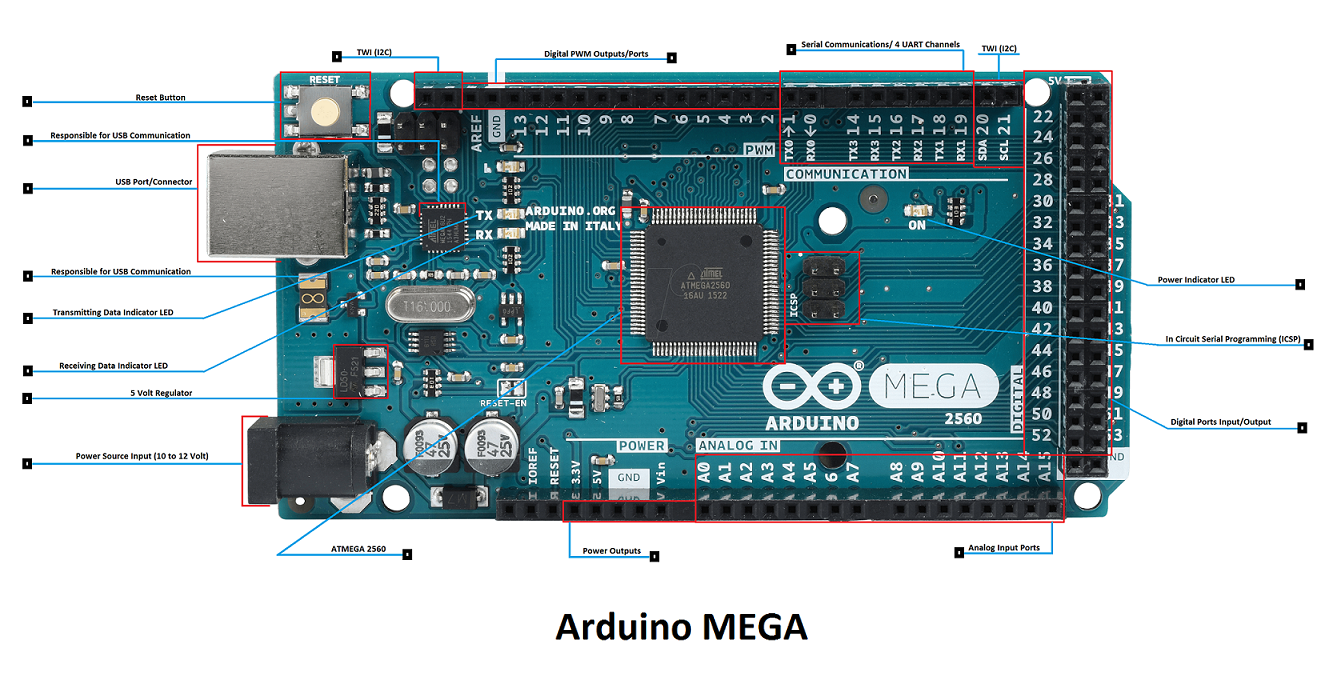 Mega R3 Android Accessory Development Kit  ADK   USB
