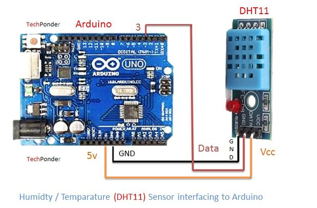 Build an Arduino Multi-Node BLE Humidity and
