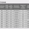 Emax BLHeli Series 12A ESC with Oneshot (Original)