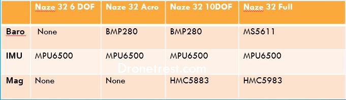 Naze32 6DOF Vs 10DOF