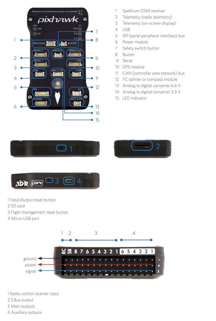 Pixhawk 2.4.8 Pinout connectons