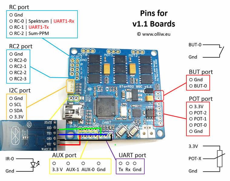 Storm32 Bgc V1.1 3-axis Gimbal Controller Set