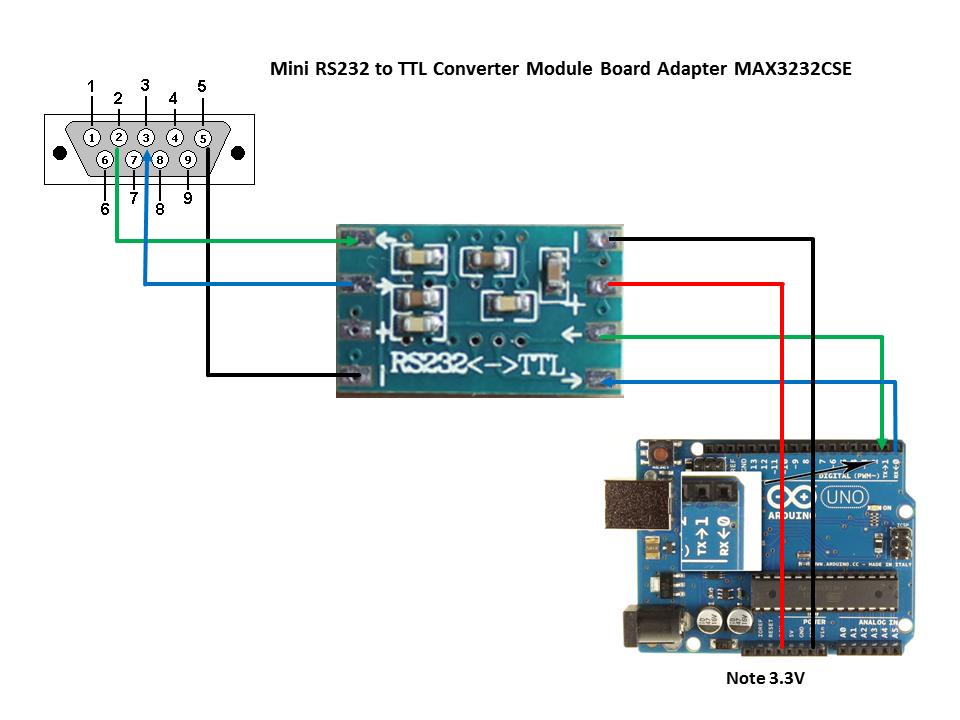 Serial Port Mini RS232 to TTL Converter Adaptor Module Board