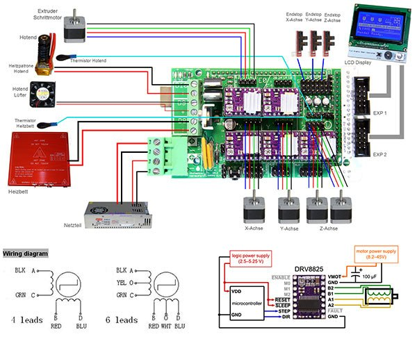 Ramps 1 4 Wiring Diagram | Wiring Diagram on