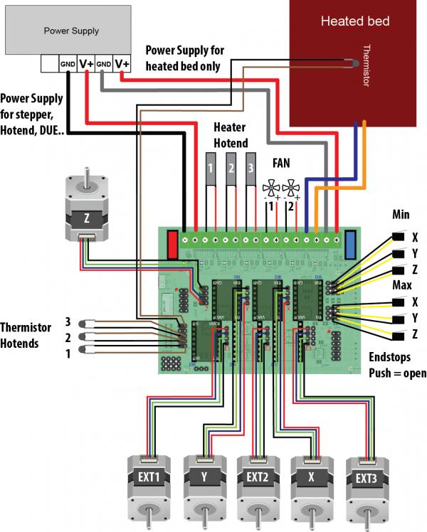 RADDS_Wiring-600x748