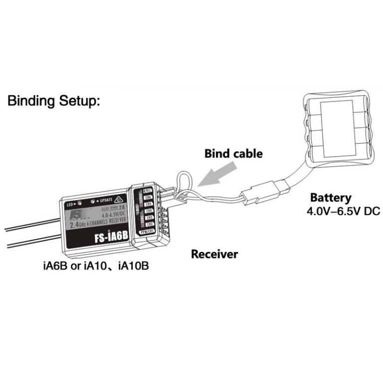 FS-iA10B 2.4GHz 10CH Receiver