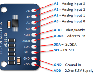 ADS1115 16-Bit ADC - 4 Channel with Programmable Gain Amplifier (Robu.in)