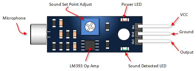 LM393 Sound Detection Sensor Module - Black - Robu in | Indian Online Store  | RC Hobby | Robotics