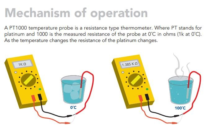PT1000 1m 30m temp sensor