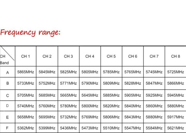 RD945 FPV Wireless 5.8GHZ 48CH Receiver