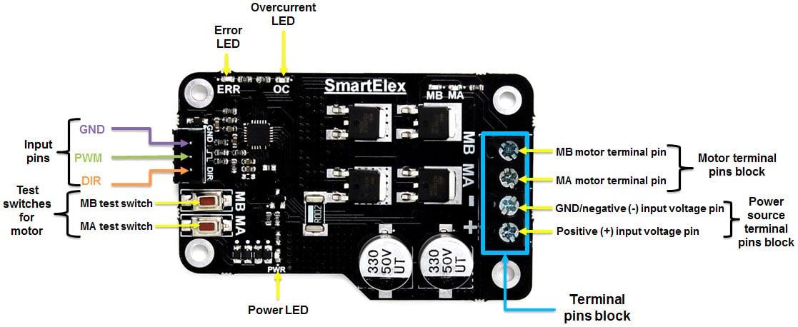 SmartElex 15S DC Motor Driver 15A (30A Peak) Pin Map