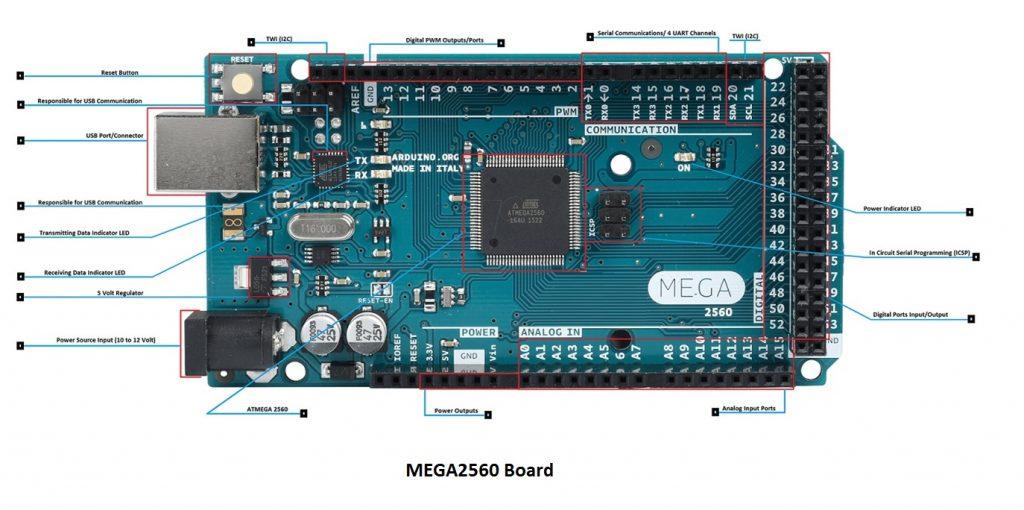 Mega Arduino Board