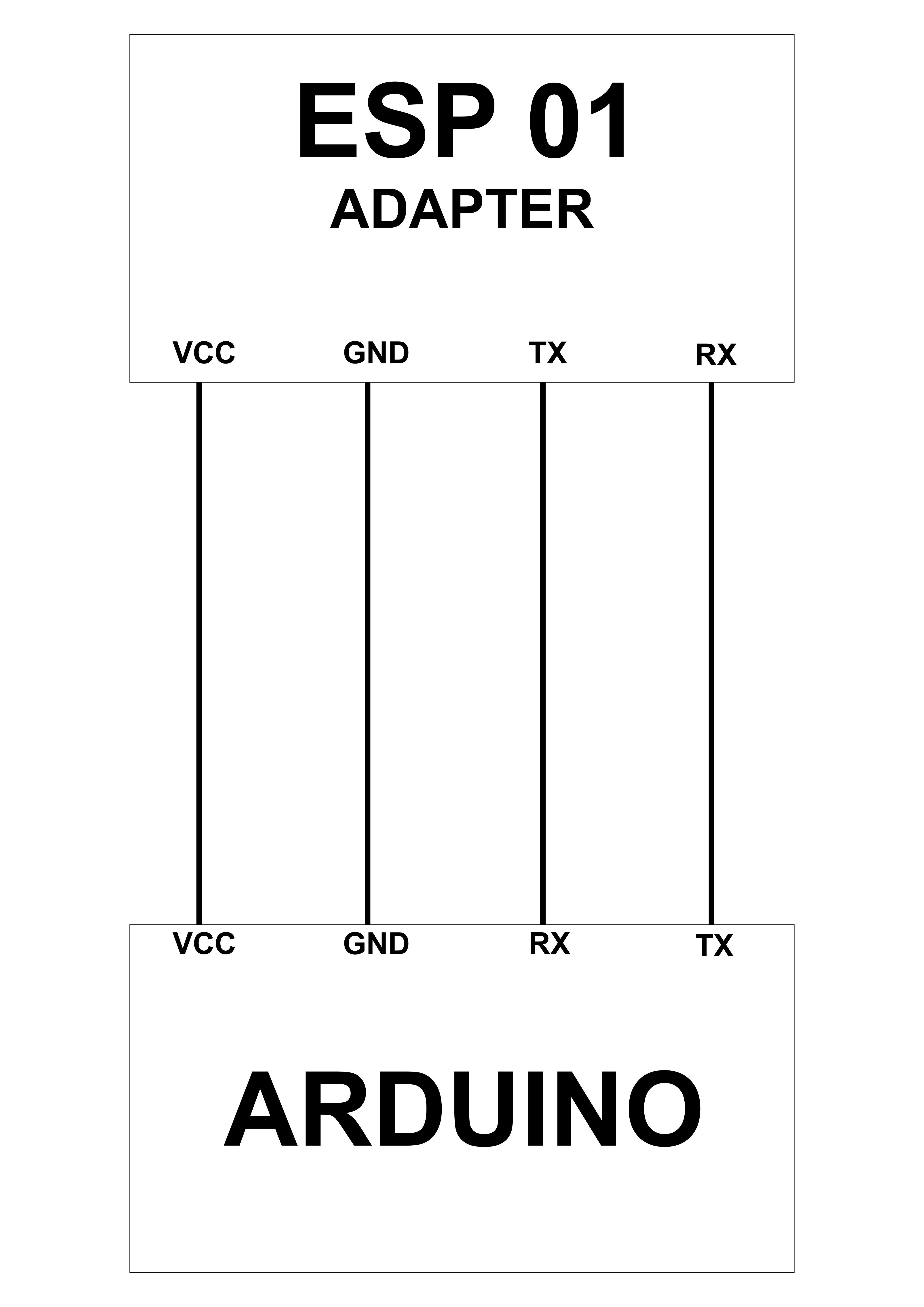 Adaptateur Module WIFI ESP-01 3.3V 5V