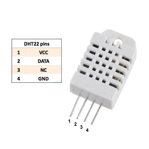 DHT22AM2302 Digital Temperature & Humidity Sensor