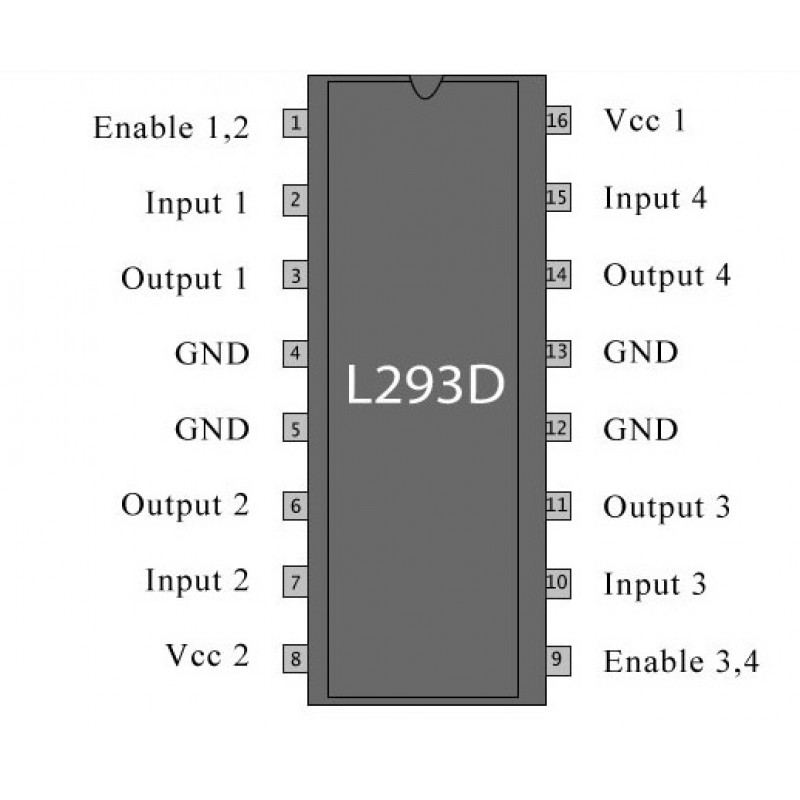 Buy l293d stepper motor driver ic online at the best price in India