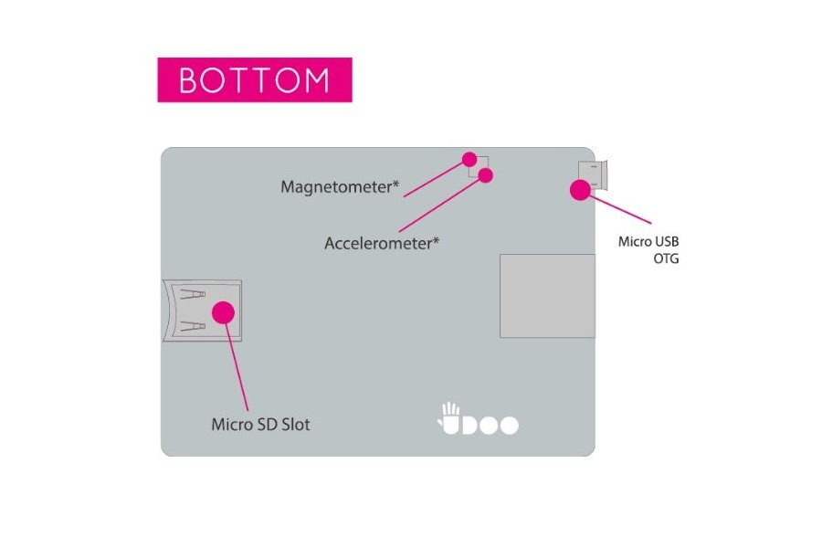 UDOO Neo Full IoT applications Development Board -ROBU.IN