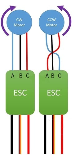 Connecting Motors and Calibrating ESC's - Robu in | Indian Online