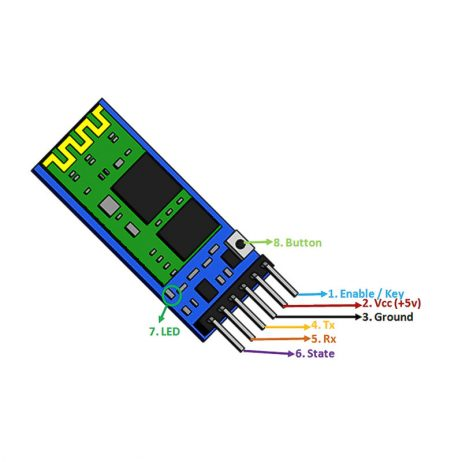 HC-05 6pin Bluetooth Module with Button
