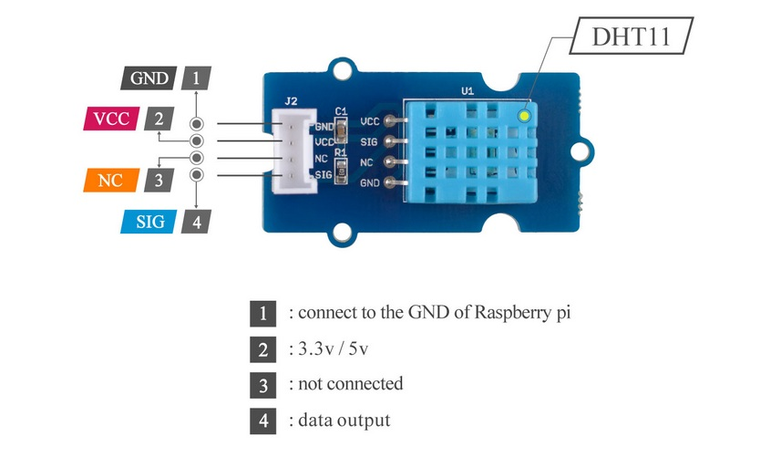 Grove - Temperature & Humidity Sensor (DHT11) Hardware Overview