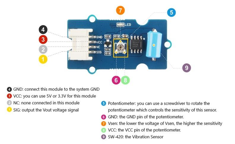 Grove - Vibration Sensor (SW-420) Pin Map