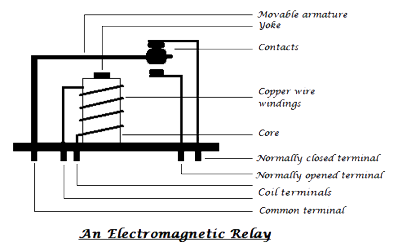 Construction of Relay