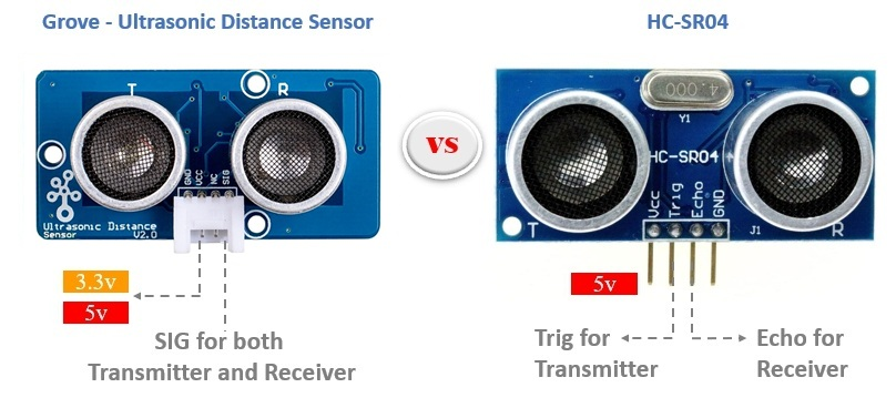 Grove - Ultrasonic Ranger (Distance Sensor) vs HC - SR04