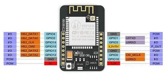 Ai-Thinker ESP32 CAM with OV2640 Camera Module