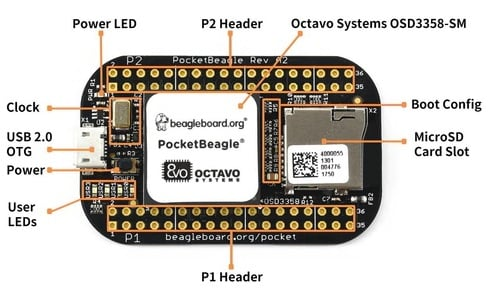 PocketBeagle Board