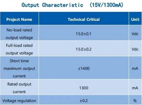 HLK-20M15 15V/20W Switch Power Supply Module