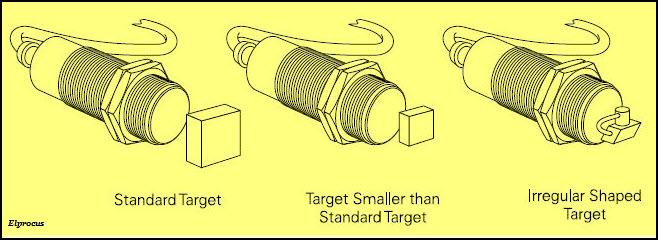 proximity sensor target