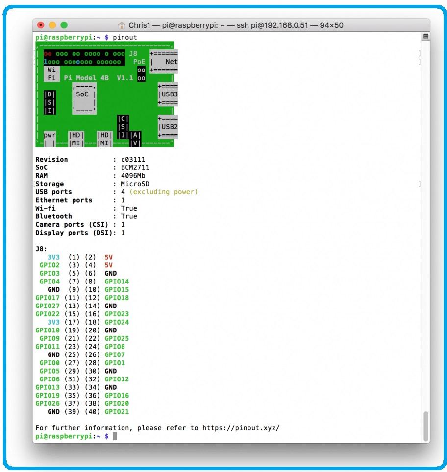 Raspberry Pi GPIO Introduction