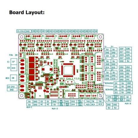 1.4 MKS Gen L V1.0- Mega2560 R3 RAMPS 3D Printer Controller Board