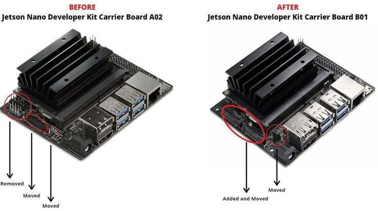 New NVIDIA Jetson nano B01
