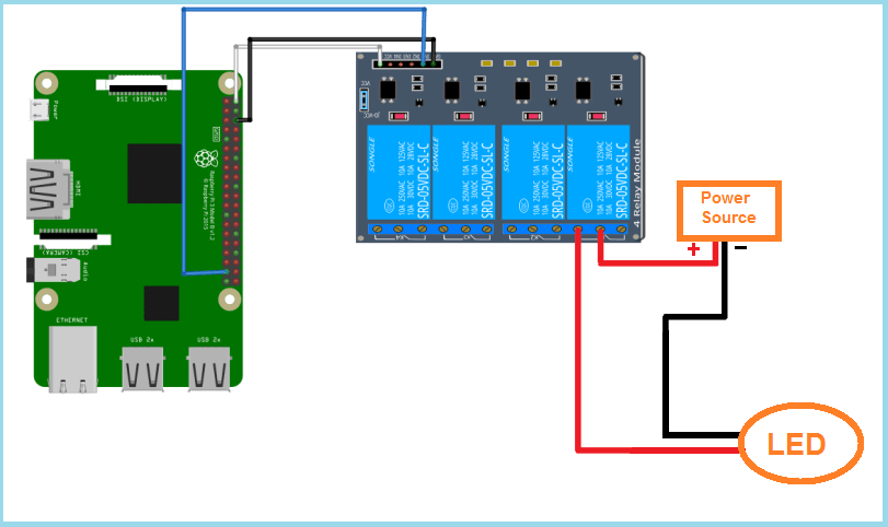 raspberry-pi with relay
