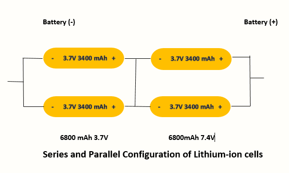 series and parallel config.