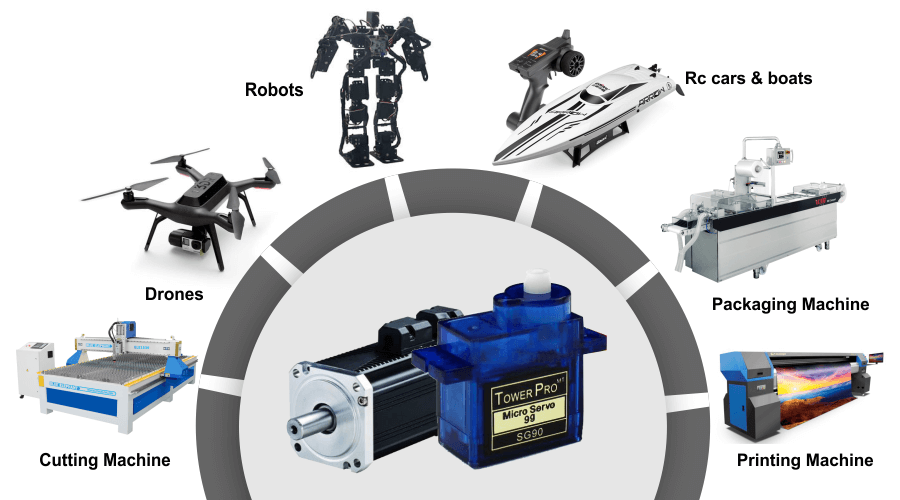 applications of servo motor