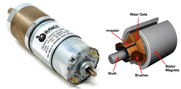 working-principle-of-dc-motor