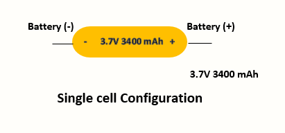 single cell configuration