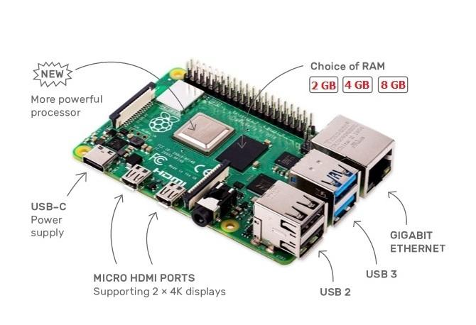 Raspberry Pi 4 Model-B with 8 GB
