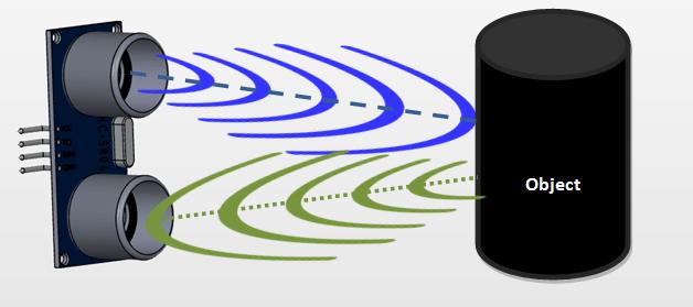Ultrasonic-sensor-working-