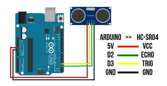 Interfacing of ultrasonic sensor with arduino