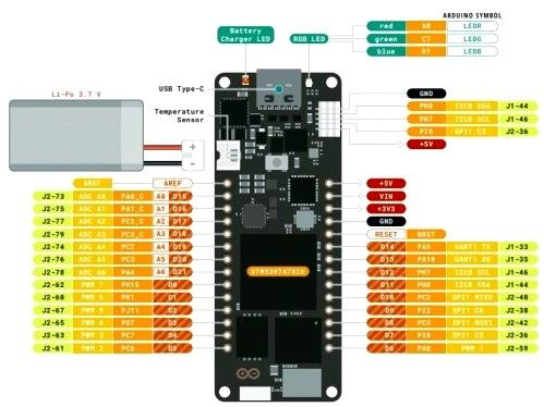 Arduino Portenta H7 Development Board