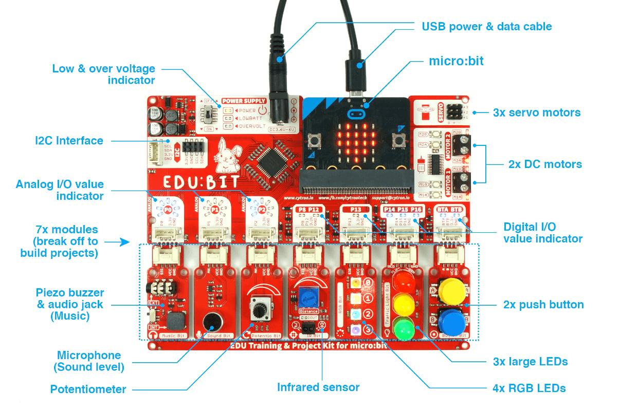 EDUBIT Training & Project Kit for microbit